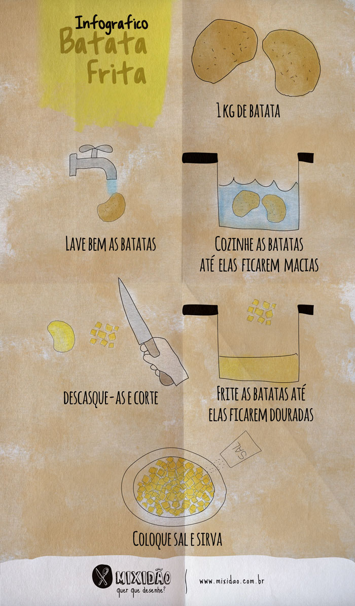 infografico_receita-ilustrada_batata