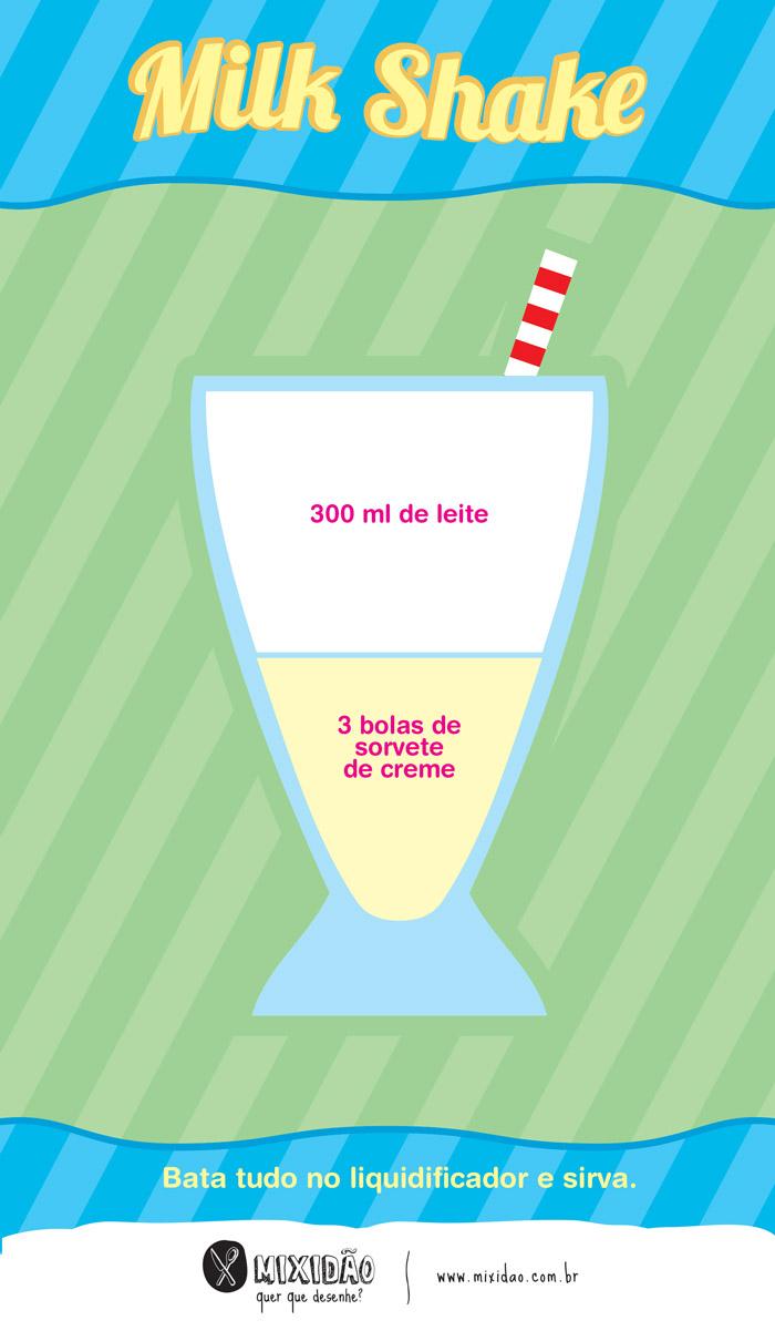 infografico_receita-ilustrada_milk_shake
