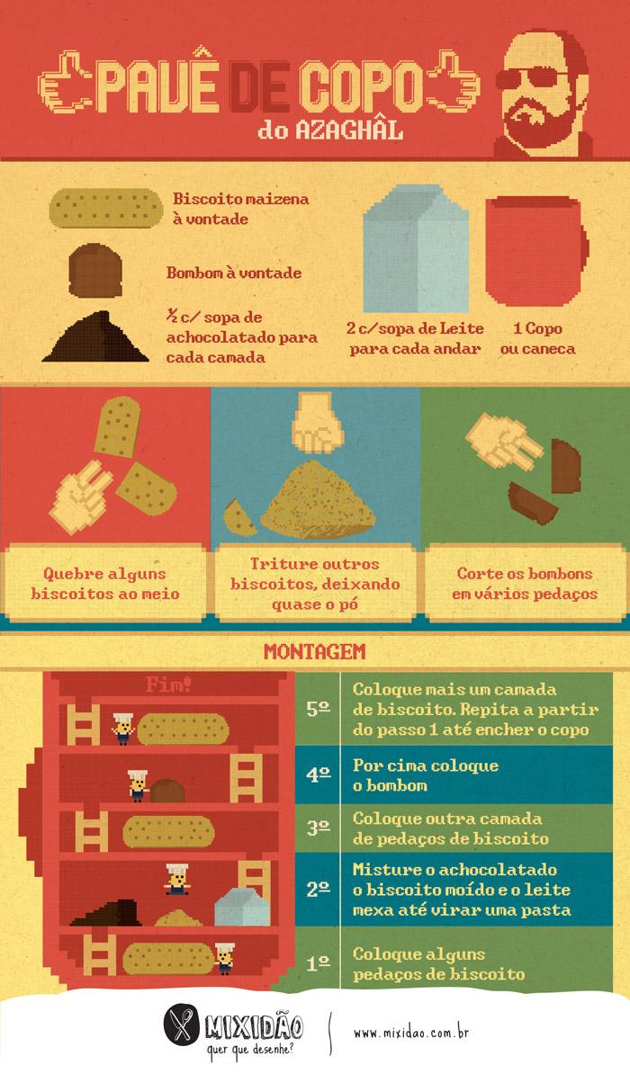 infografico_receita-ilustrada_pave-de-copo